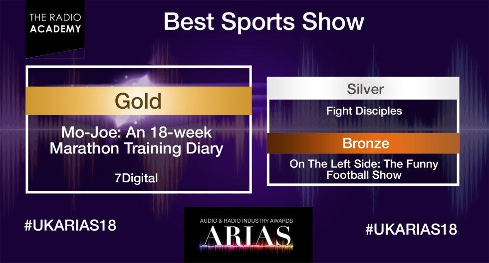 ARIA Bronze